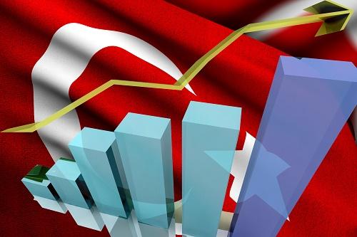 Turčija kapital alta